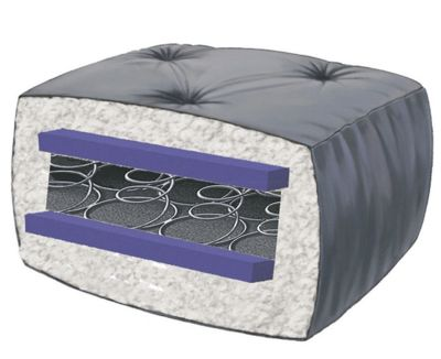 8 Inch Futon Mattress with Inner Springs
