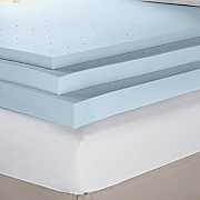 4 Inch Sensorpedic Ventilated Memory Foam Support Topper
