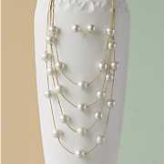 Faux-Pearl Multistrand Necklace/Earring Set
